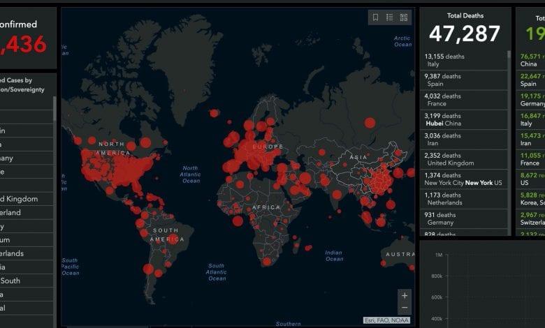 Coronavirus: Donațiile miliardarilor în lupta cu pandemia